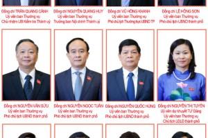 Đồng chí Nguyễn Đức Chung được giới thiệu làm Chủ tịch T.P Hà Nội