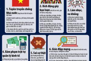 Ngành Văn hóa – Thông tin huyện Ứng Hòa tăng cường quản lý thông tin trên mạng xã hội và các loại hình truyền thông khác trên internet